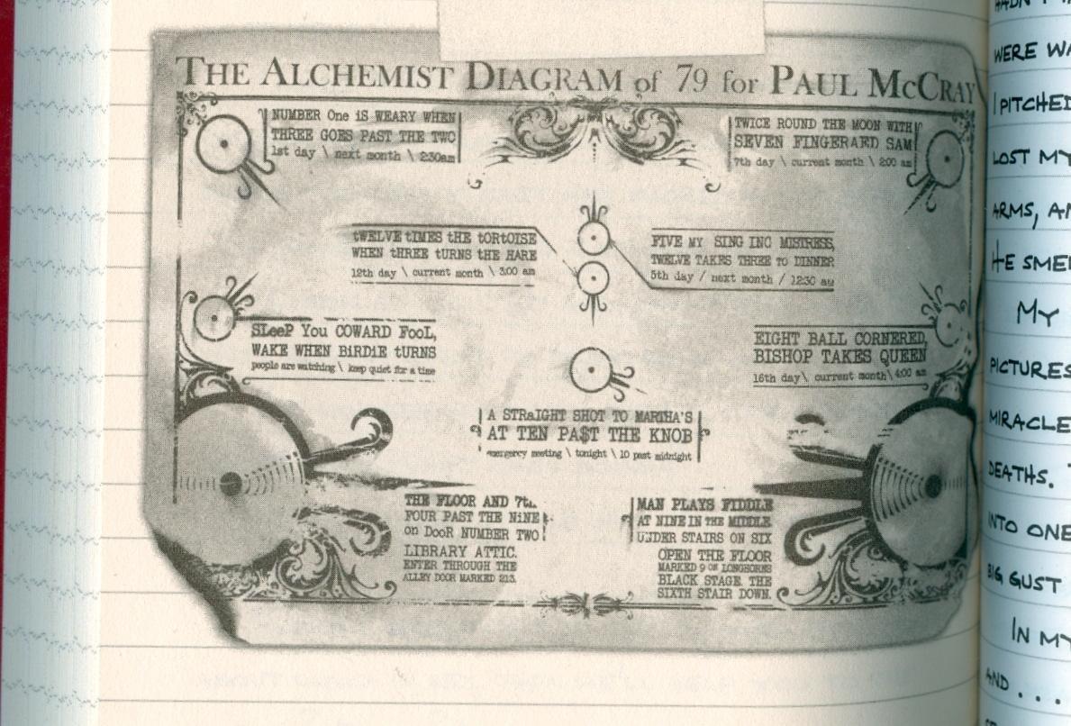 mrpolino skeleton creek it s the same symbol too the title to it is the alchemist diagram of 79 for paul mccray